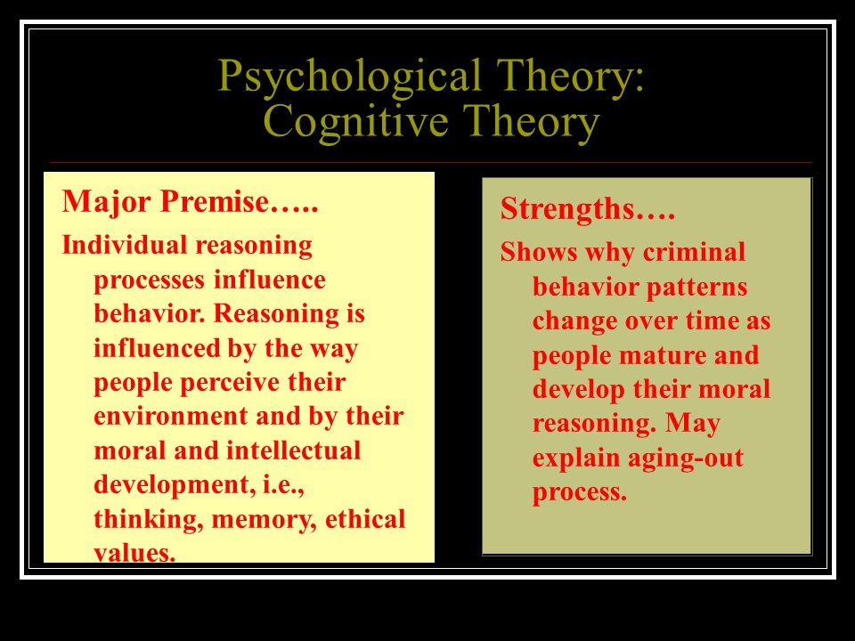 Major Premise…..Individual reasoning processes influence behavior.