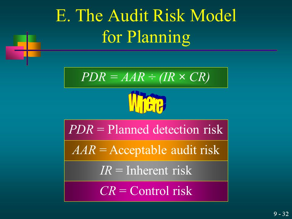 9 - 32 E. The Audit Risk Model for Planning PDR = AAR ÷ (IR × CR) PDR = Planned detection risk AAR = Acceptable audit risk IR = Inherent risk CR = Con