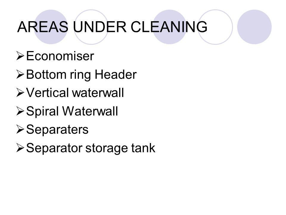  Economiser  Bottom ring Header  Vertical waterwall  Spiral Waterwall  Separaters  Separator storage tank AREAS UNDER CLEANING