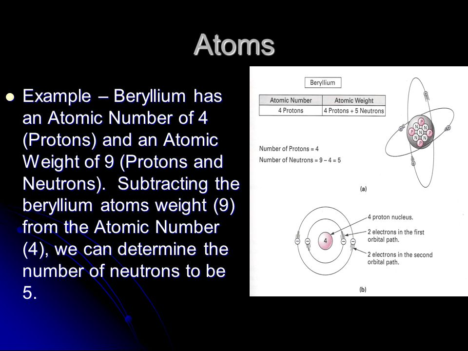 Atoms Example – Beryllium has an Atomic Number of 4 (Protons) and an Atomic Weight of 9 (Protons and Neutrons).