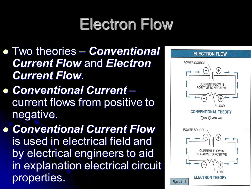 Two theories – Conventional Current Flow and Electron Current Flow.