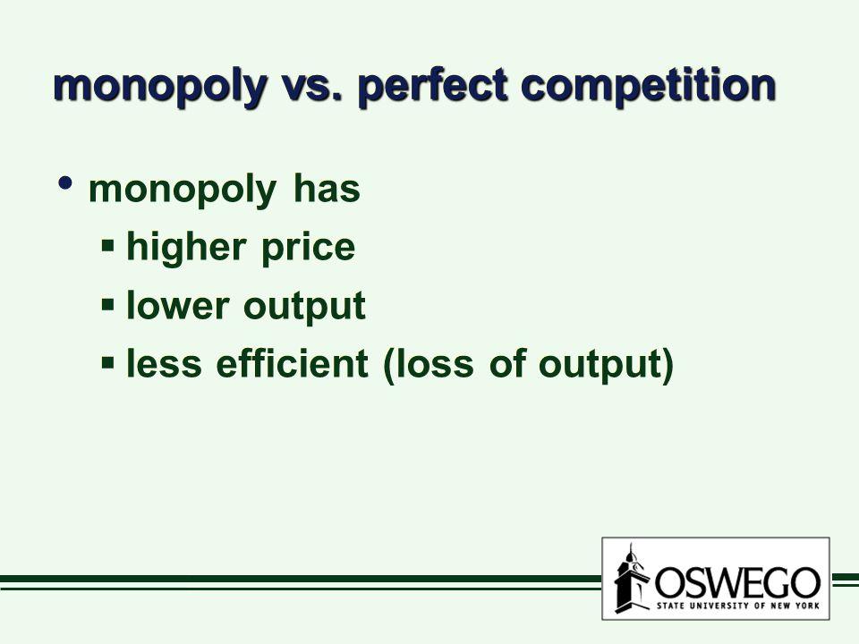 monopoly vs.