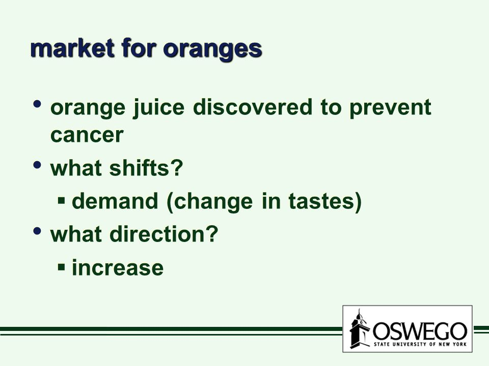 market for oranges orange juice discovered to prevent cancer what shifts.