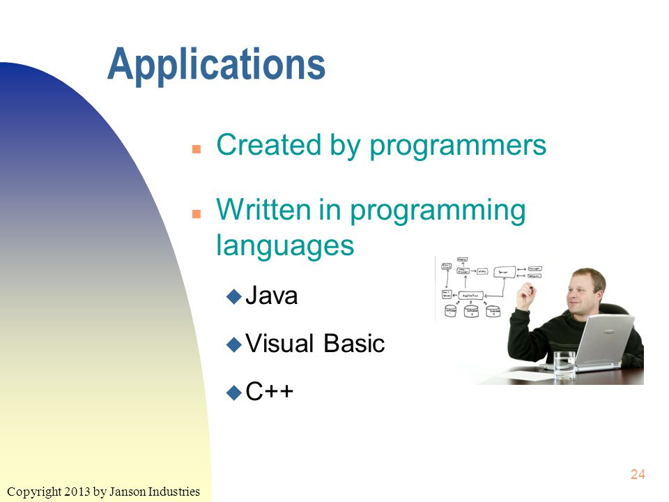 Copyright 2013 by Janson Industries 24 Applications n Created by programmers n Written in programming languages u Java u Visual Basic u C++