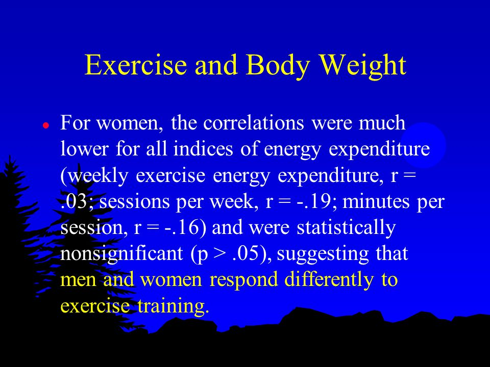 Exercise and Body Weight l For women, the correlations were much lower for all indices of energy expenditure (weekly exercise energy expenditure, r =.