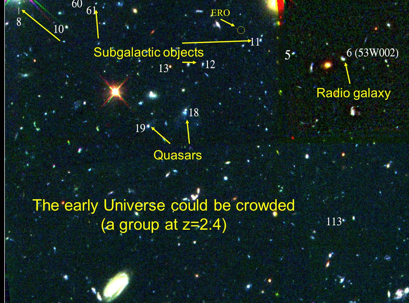The early Universe could be crowded (a group at z=2.4) Subgalactic objects Quasars Radio galaxy ERO