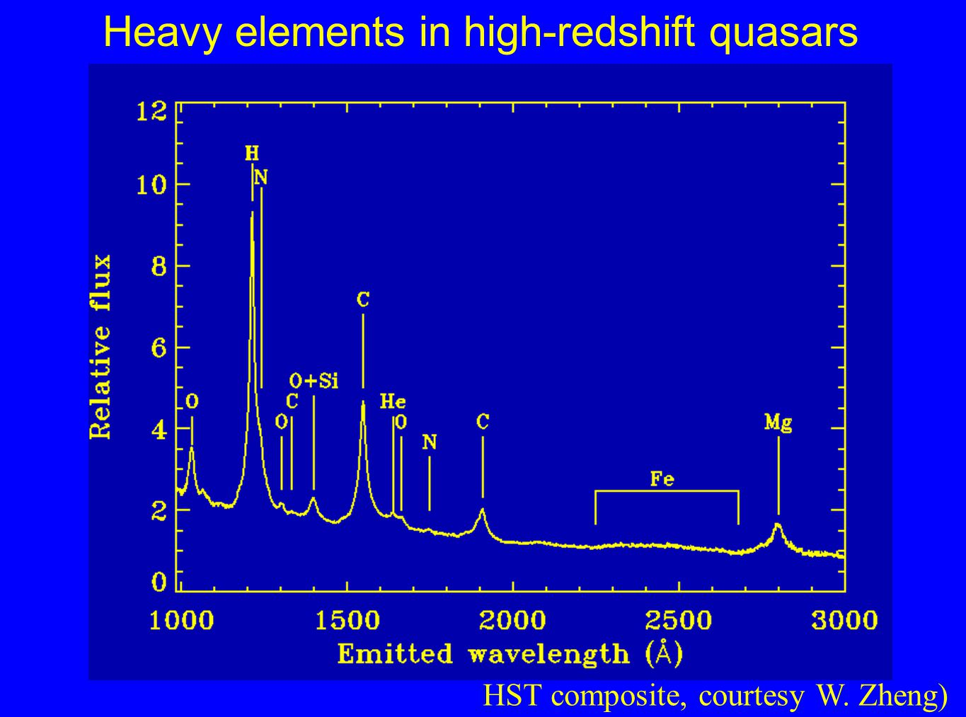 Heavy elements in high-redshift quasars HST composite, courtesy W. Zheng)