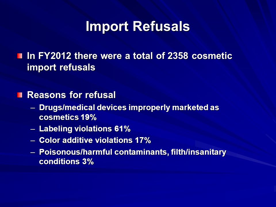 Import Refusals In FY2012 there were a total of 2358 cosmetic import refusals Reasons for refusal –Drugs/medical devices improperly marketed as cosmetics 19% –Labeling violations 61% –Color additive violations 17% –Poisonous/harmful contaminants, filth/insanitary conditions 3%