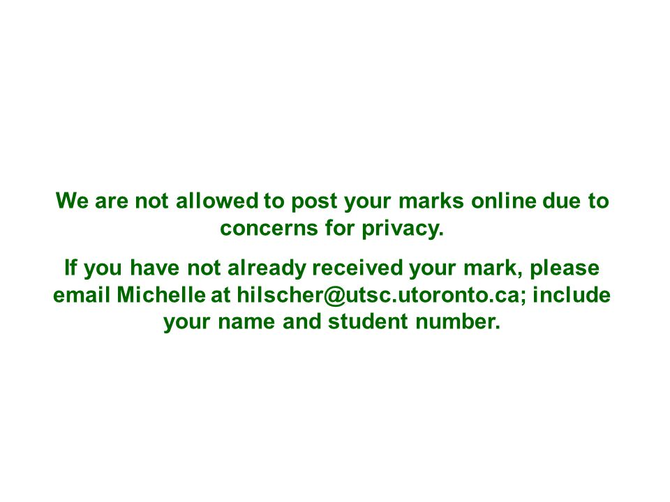 We are not allowed to post your marks online due to concerns for privacy.