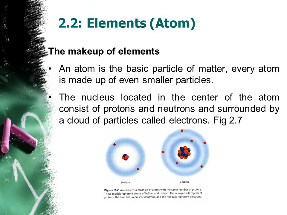2.2: Elements (Atom) The makeup of elements An atom is the basic particle of matter, every atom is made up of even smaller particles.