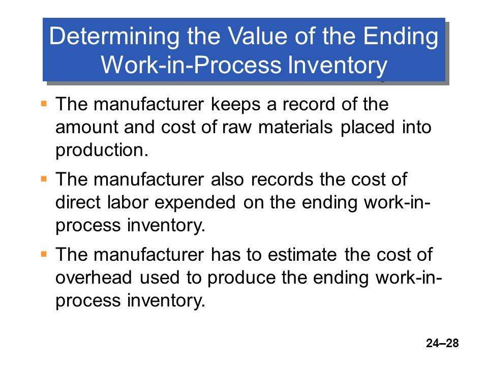 24–28 Determining the Value of the Ending Work-in-Process Inventory  The manufacturer keeps a record of the amount and cost of raw materials placed into production.