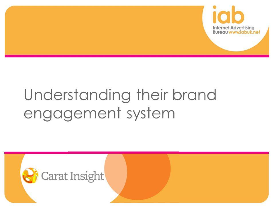 Understanding their brand engagement system