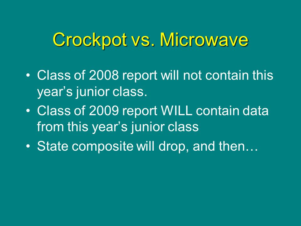 Crockpot vs. Microwave Class of 2008 report will not contain this year's junior class. Class of 2009 report WILL contain data from this year's junior