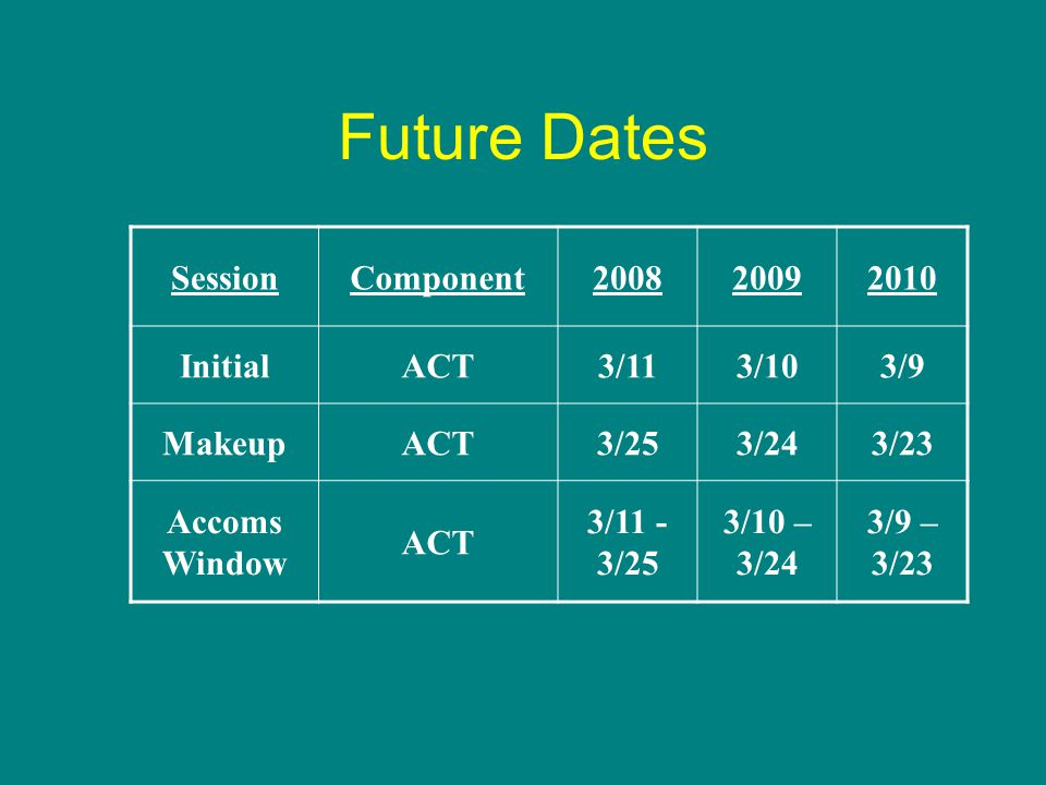 Future Dates SessionComponent200820092010 InitialACT3/113/103/9 MakeupACT3/253/243/23 Accoms Window ACT 3/11 - 3/25 3/10 – 3/24 3/9 – 3/23