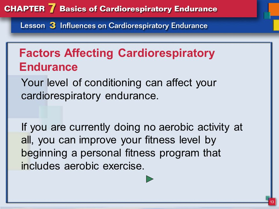 13 Factors Affecting Cardiorespiratory Endurance Your level of conditioning can affect your cardiorespiratory endurance.