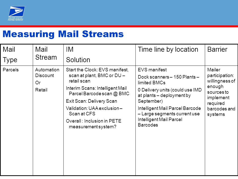 Measuring Mail Streams Mail Type Mail Stream IM Solution Time line by locationBarrier ParcelsAutomation Discount Or Retail Start the Clock: EVS manifest, scan at plant, BMC or DU – retail scan Interim Scans: Intelligent Mail Parcel Barcode scan @ BMC Exit Scan: Delivery Scan Validation: UAA exclusion – Scan at CFS Overall : Inclusion in PETE measurement system.