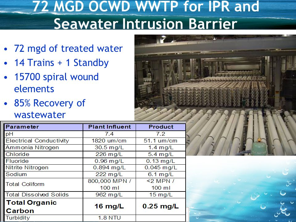 11 72 MGD OCWD WWTP for IPR and Seawater Intrusion Barrier 72 mgd of treated water 14 Trains + 1 Standby 15700 spiral wound elements 85% Recovery of wastewater