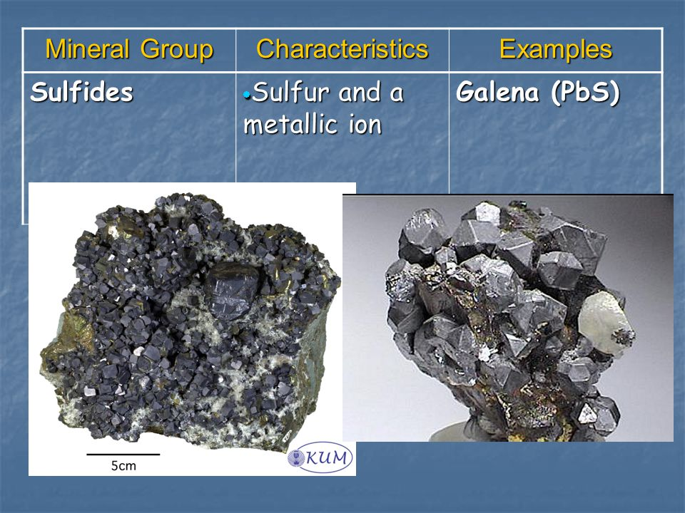 Mineral Group CharacteristicsExamples Sulfides  Sulfur and a metallic ion Galena (PbS)