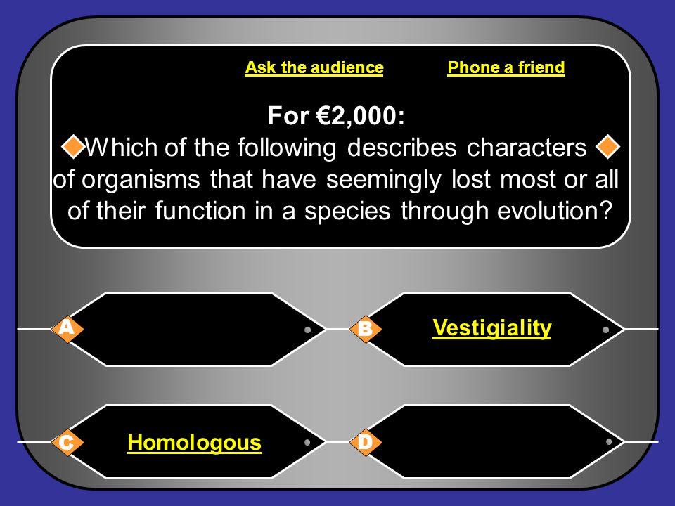 B: Vestigiality You have won €2,000 Next Question