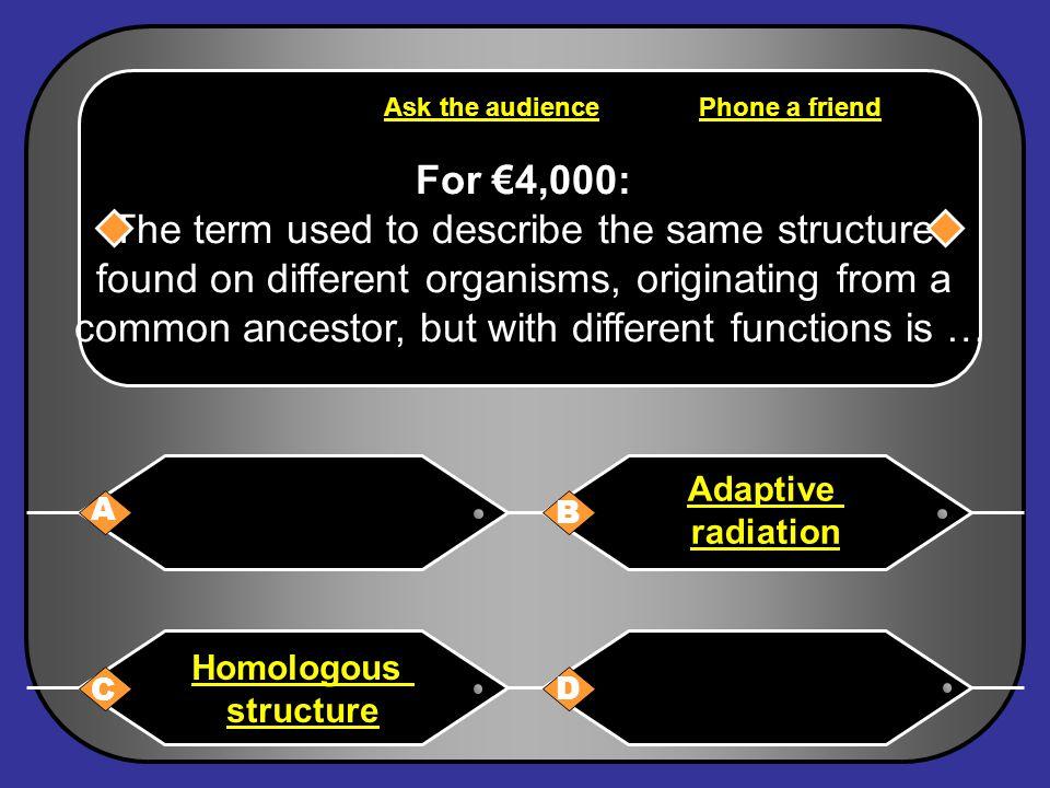 C: Homologous structure You have won €4,000 Next Question