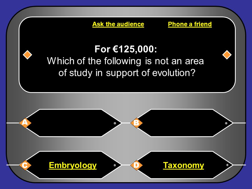 D: Taxonomy You have won €125,000 Next Question