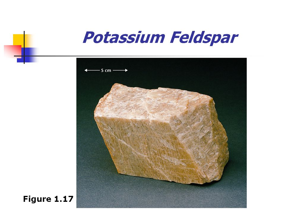 Potassium Feldspar Figure 1.17