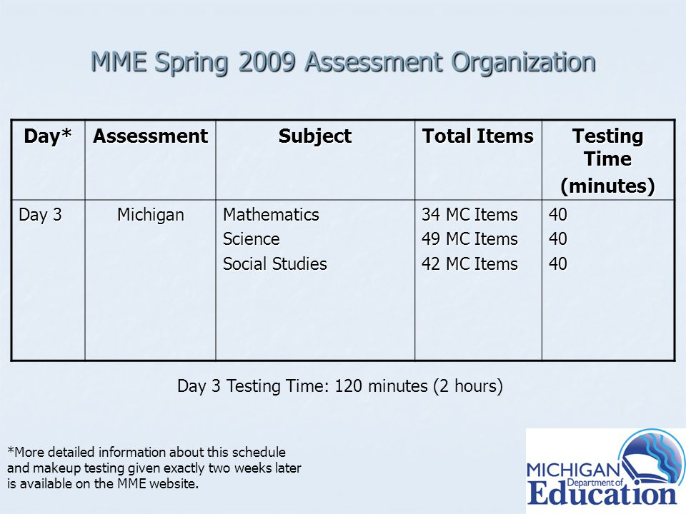 MME Spring 2009 Assessment Organization Day*AssessmentSubject Total Items Testing Time (minutes) Day 3 MichiganMathematicsScience Social Studies 34 MC Items 49 MC Items 42 MC Items 404040 *More detailed information about this schedule and makeup testing given exactly two weeks later is available on the MME website.