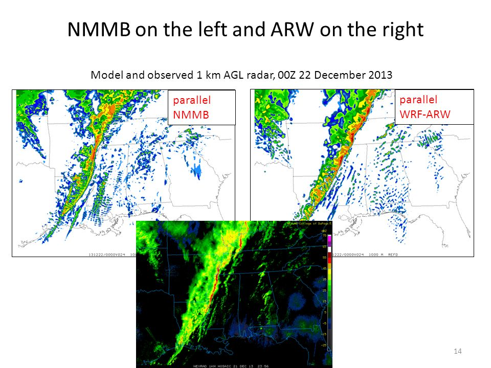 14 Model and observed 1 km AGL radar, 00Z 22 December 2013 NMMB on the left and ARW on the right parallel NMMB parallel WRF-ARW