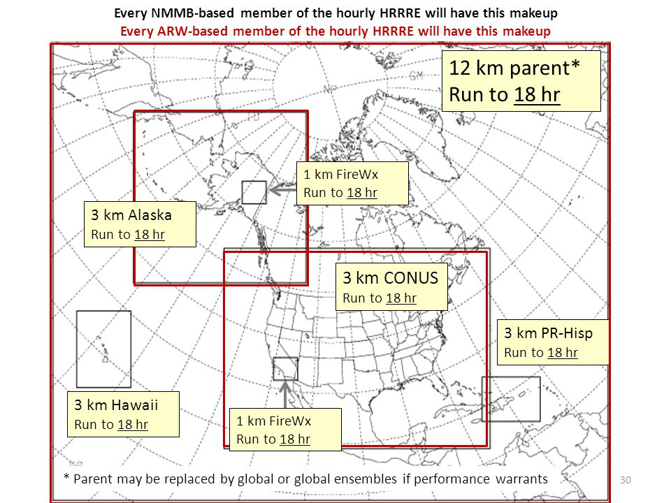 3 km CONUS Run to 18 hr 30 12 km parent* Run to 18 hr 3 km PR-Hisp Run to 18 hr 3 km Hawaii Run to 18 hr 1 km FireWx Run to 18 hr 3 km Alaska Run to 18 hr 1 km FireWx Run to 18 hr Every NMMB-based member of the hourly HRRRE will have this makeup Every ARW-based member of the hourly HRRRE will have this makeup * Parent may be replaced by global or global ensembles if performance warrants