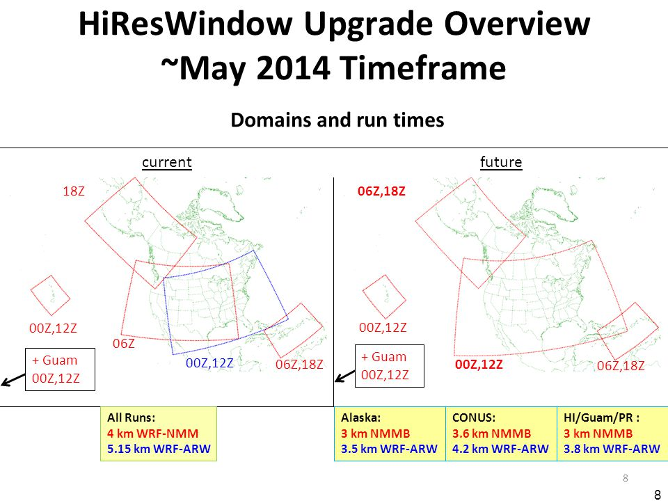 HiResWindow Upgrade Overview ~May 2014 Timeframe 8 8 18Z 06Z 00Z,12Z 06Z,18Z 00Z,12Z Domains and run times + Guam 00Z,12Z currentfuture 06Z,18Z 00Z,12Z 06Z,18Z 00Z,12Z + Guam 00Z,12Z All Runs: 4 km WRF-NMM 5.15 km WRF-ARW Alaska: 3 km NMMB 3.5 km WRF-ARW CONUS: 3.6 km NMMB 4.2 km WRF-ARW HI/Guam/PR : 3 km NMMB 3.8 km WRF-ARW