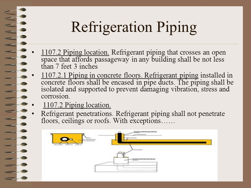 Refrigeration Piping 1107.2 Piping location. Refrigerant piping that crosses an open space that affords passageway in any building shall be not less t