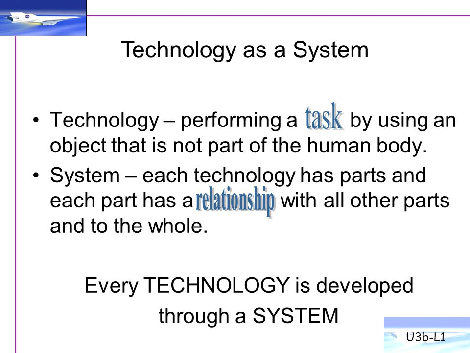 Technology as a System Technology – performing a by using an object that is not part of the human body. System – each technology has parts and each pa