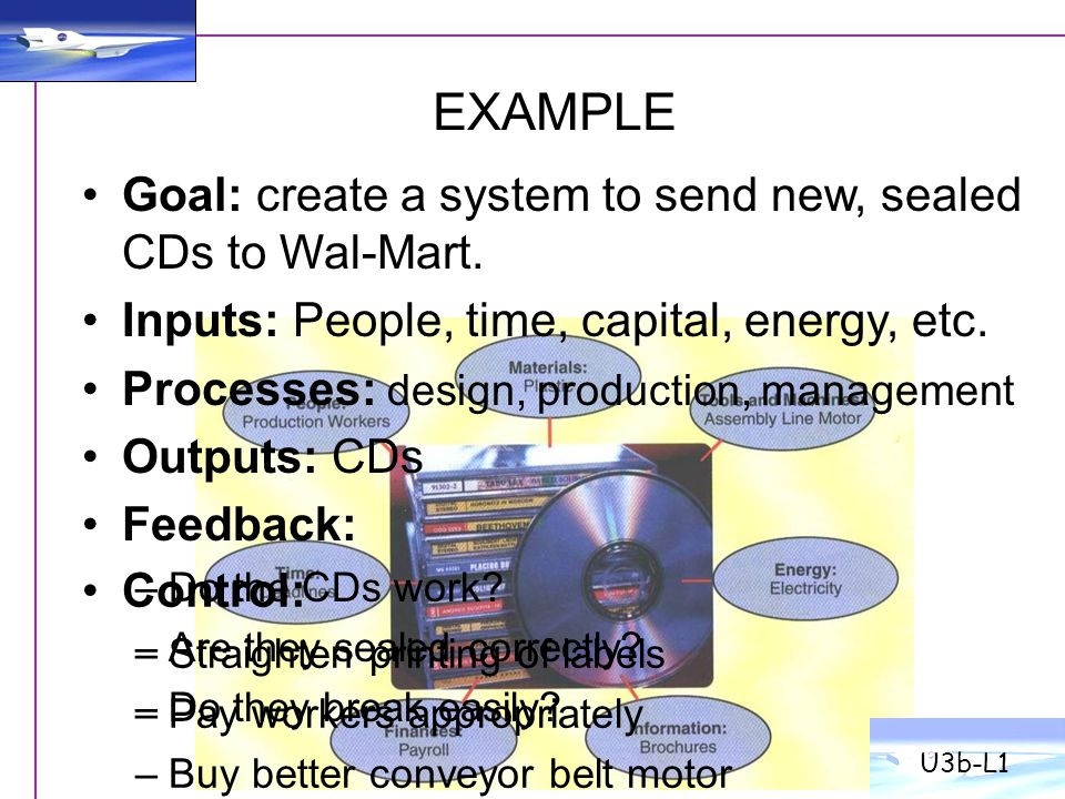 EXAMPLE U3b-L1 Goal: create a system to send new, sealed CDs to Wal-Mart. Inputs: People, time, capital, energy, etc. Processes: design, production, m