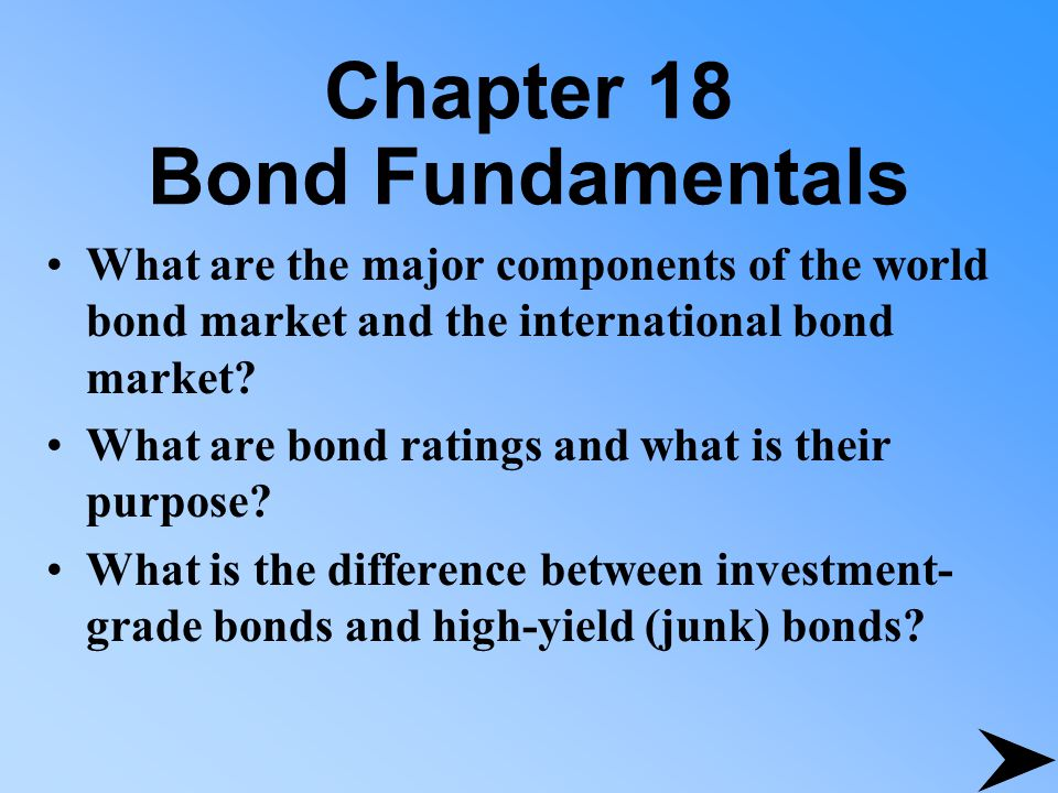 Chapter 18 Bond Fundamentals What are the characteristics of bonds in the major bond categories such as governments (including TIPS), agencies, municipalities, and corporates.