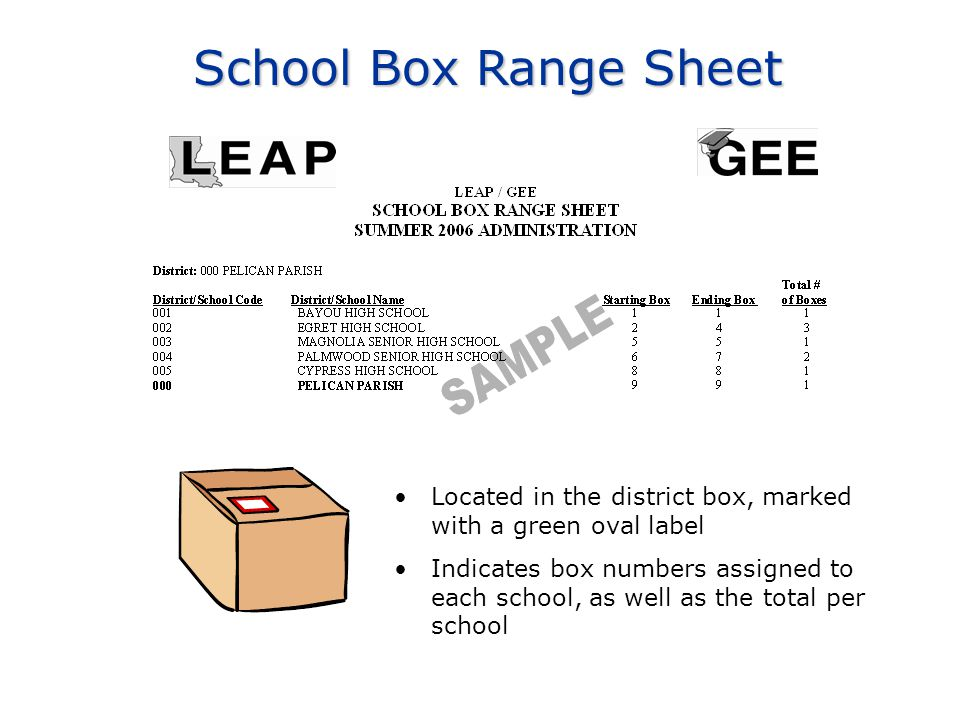School Box Range Sheet Located in the district box, marked with a green oval label Indicates box numbers assigned to each school, as well as the total