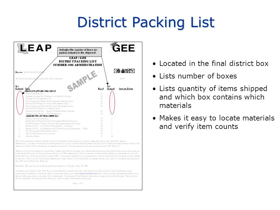 District Packing List Located in the final district box Lists number of boxes Lists quantity of items shipped and which box contains which materials M
