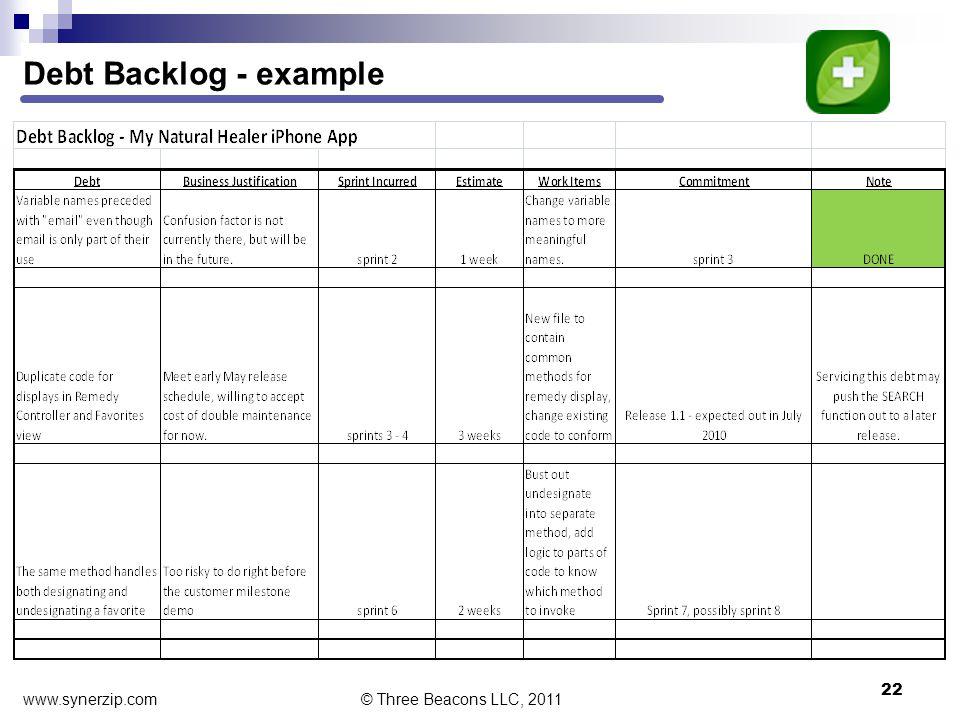 Debt Backlog - example 22 © Three Beacons LLC, 2011 www.synerzip.com