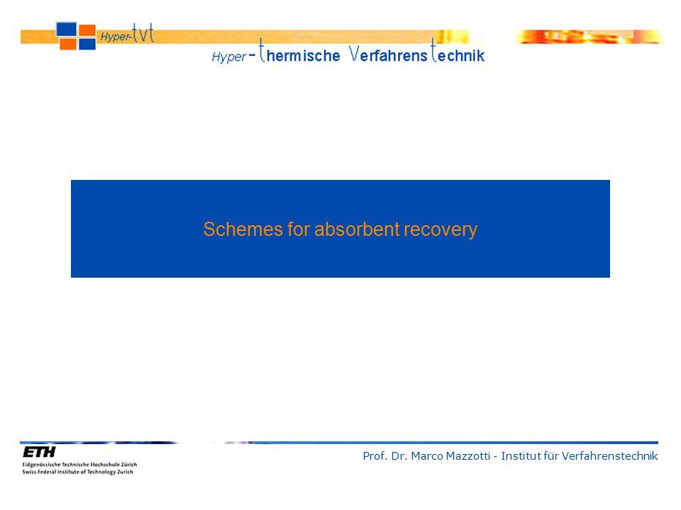 Prof. Dr. Marco Mazzotti - Institut für Verfahrenstechnik Schemes for absorbent recovery