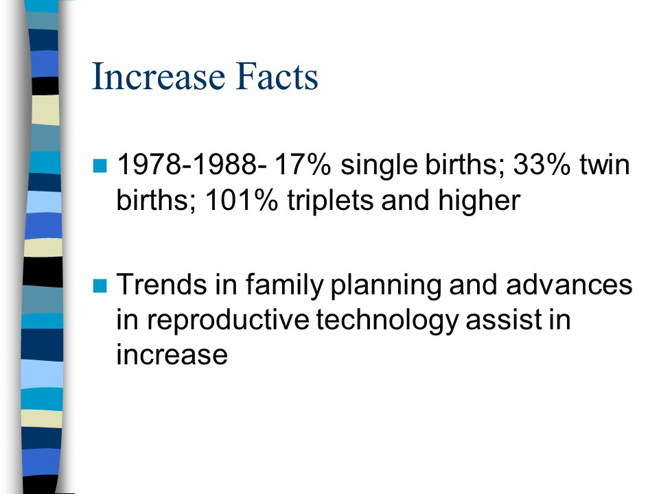 Increase Facts 1978-1988- 17% single births; 33% twin births; 101% triplets and higher Trends in family planning and advances in reproductive technology assist in increase