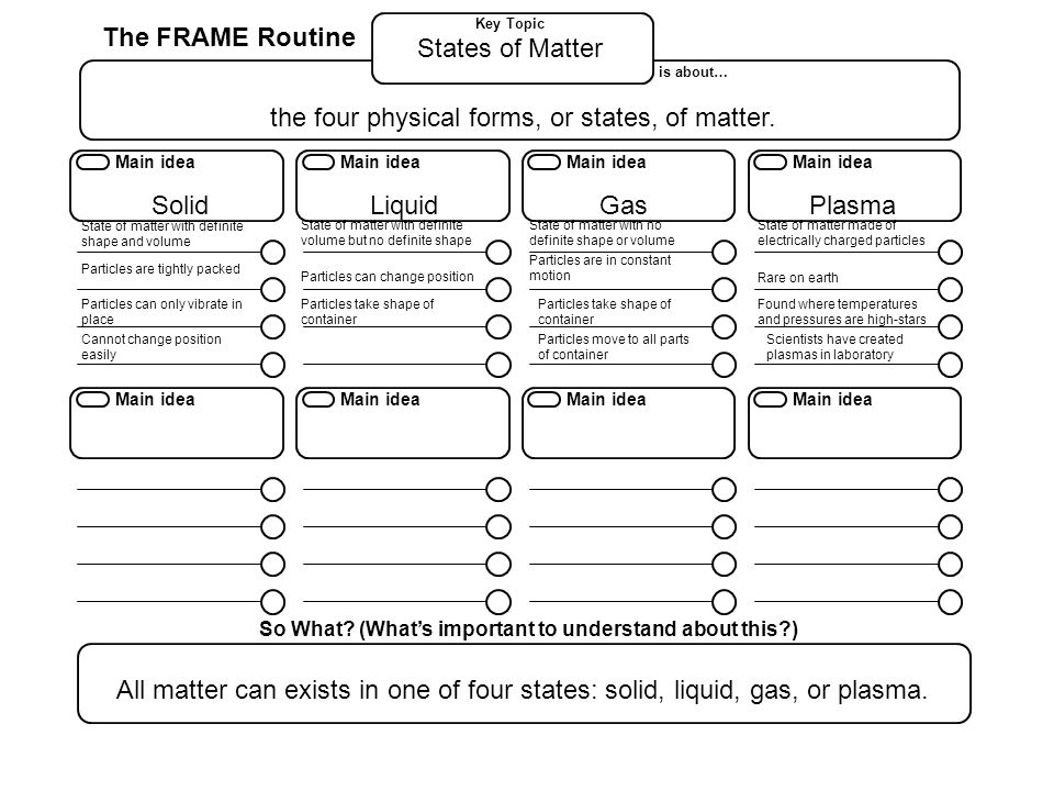 The FRAME Routine Key Topic is about… So What.