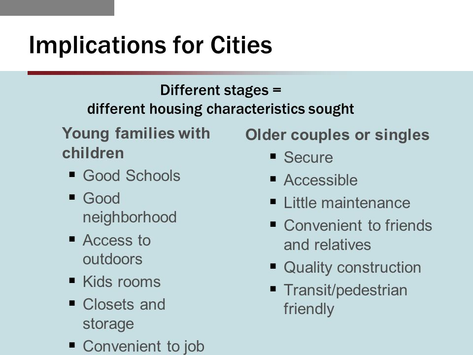 Implications for Cities Young families with children  Good Schools  Good neighborhood  Access to outdoors  Kids rooms  Closets and storage  Convenient to job Older couples or singles  Secure  Accessible  Little maintenance  Convenient to friends and relatives  Quality construction  Transit/pedestrian friendly Different stages = different housing characteristics sought
