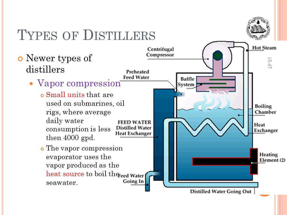 T YPES OF D ISTILLERS Newer types of distillers Vapor compression Small units that are used on submarines, oil rigs, where average daily water consump