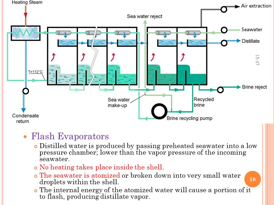 Flash Evaporators Distilled water is produced by passing preheated seawater into a low pressure chamber; lower than the vapor pressure of the incoming