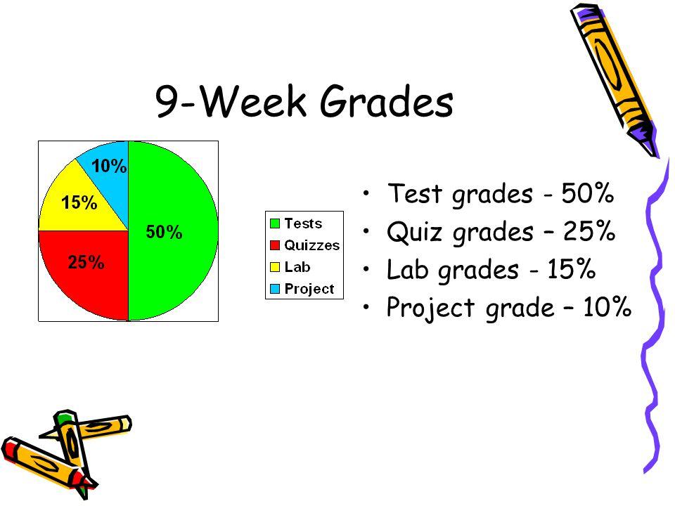 9-Week Grades Test grades - 50% Quiz grades – 25% Lab grades - 15% Project grade – 10%