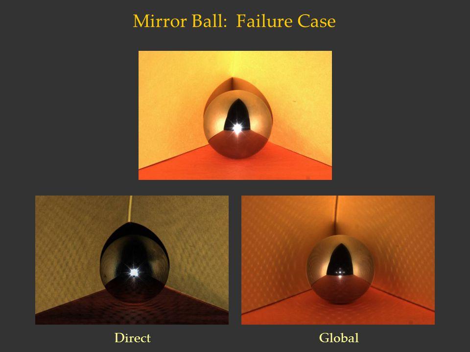 Mirror Ball: Failure Case DirectGlobal