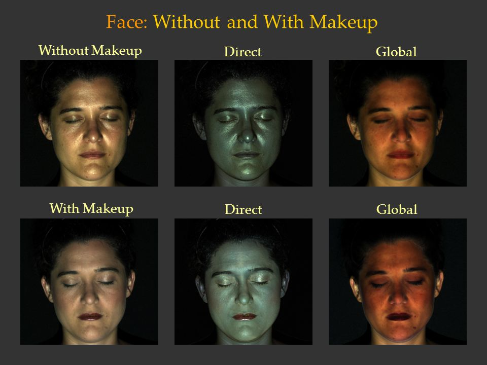 Face: Without and With Makeup GlobalDirect GlobalDirect Without Makeup With Makeup