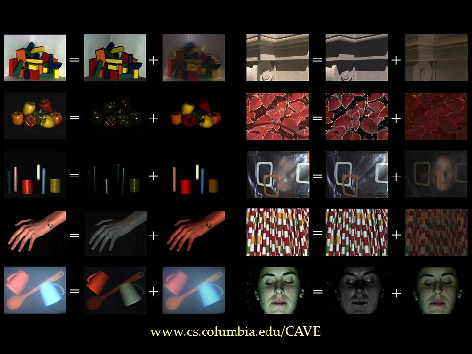 www.cs.columbia.edu/CAVE