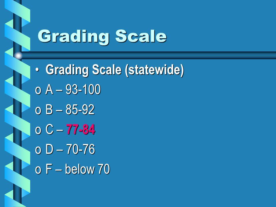 Grading Scale Grading Scale (statewide) Grading Scale (statewide) oA – 93-100 oB – 85-92 oC – 77-84 oD – 70-76 oF – below 70
