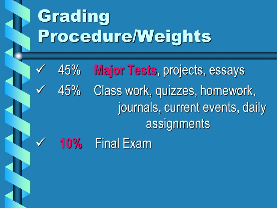 Grading Procedure/Weights 45% Major Tests, projects, essays 45% Major Tests, projects, essays 45% Class work, quizzes, homework, journals, current events, daily assignments 45% Class work, quizzes, homework, journals, current events, daily assignments 10% Final Exam 10% Final Exam
