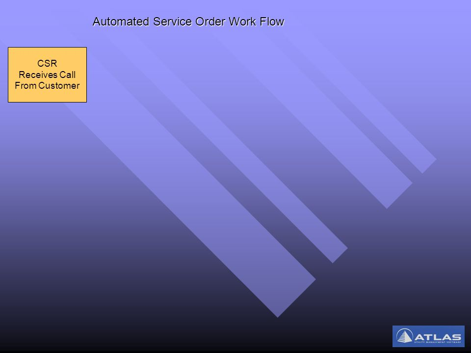 CSR Receives Call From Customer Automated Service Order Work Flow